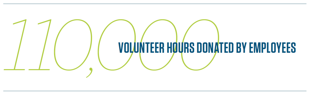 Volunteer hours