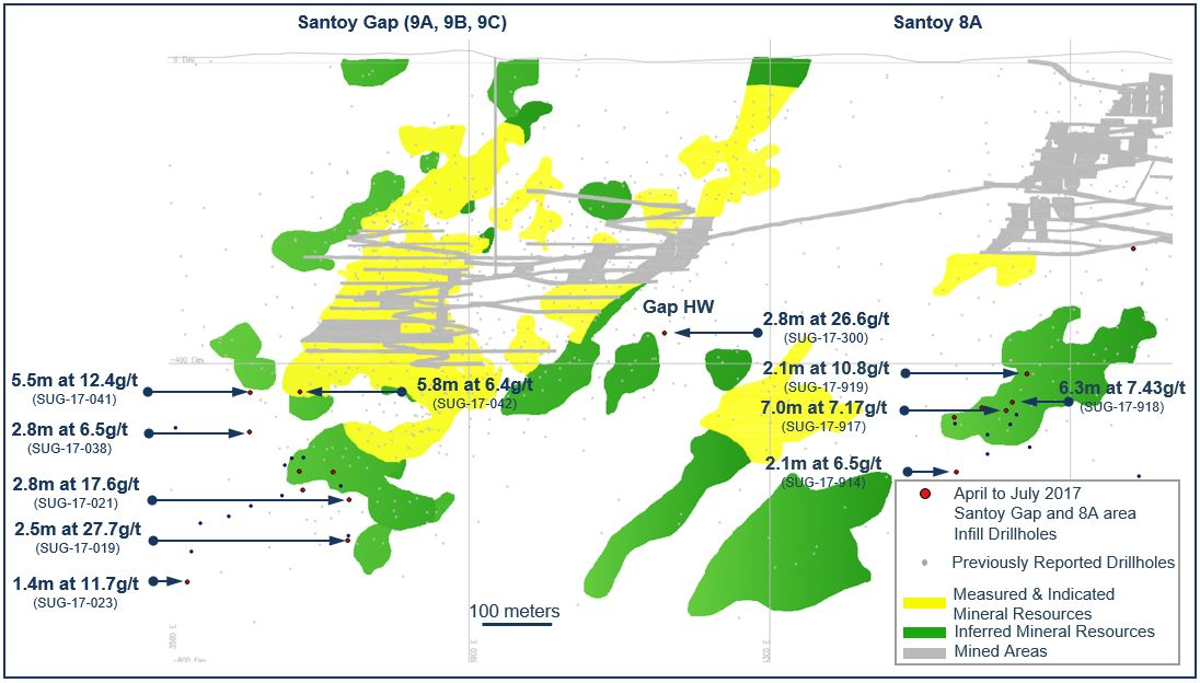 Figure 1. Longitudinal section for the exploration drill program at the Santoy mine complex, Seabee Gold Operation, Saskatchewan, Canada during the Exploration Period. (CNW Group/SSR Mining Inc.)