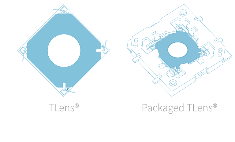 polight tlens and packaged