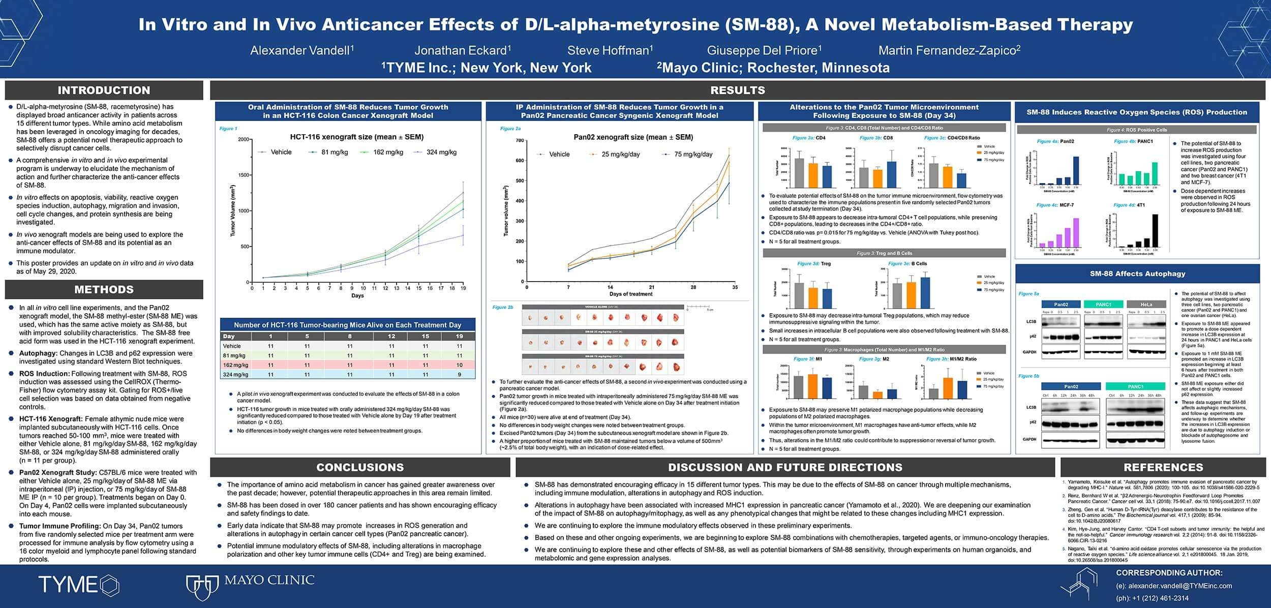 AACR 2020 Poster 5998
