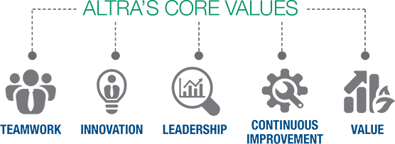 Core Value Icons