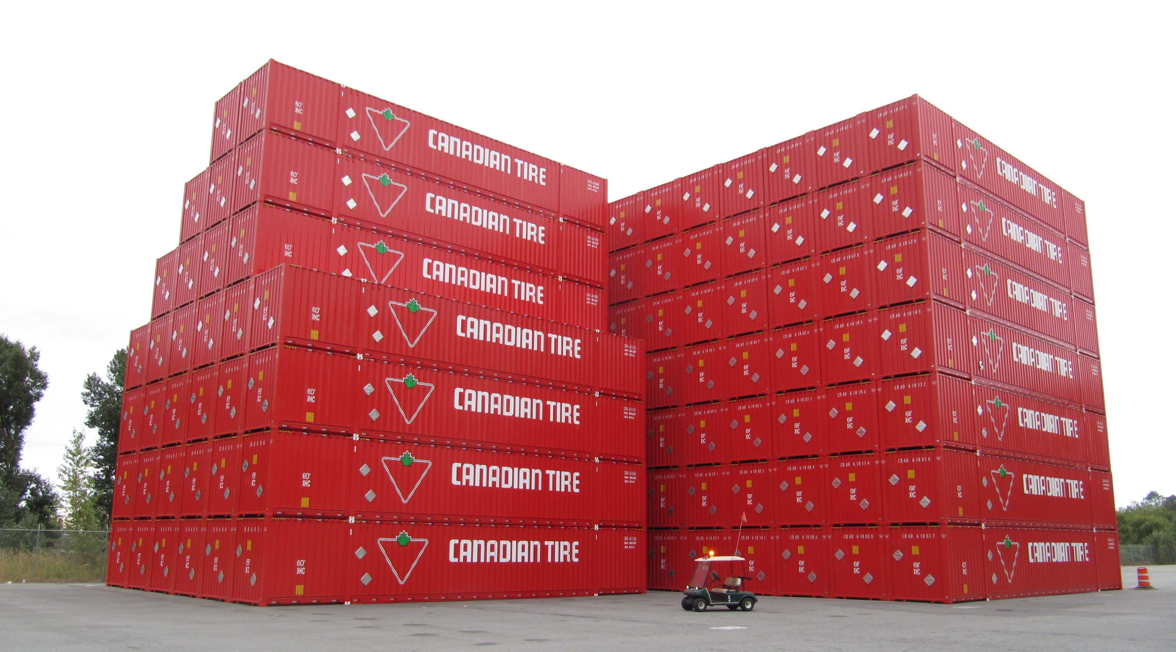Canadian Tire Corporation Limited Sustainability Environmental Sustainability