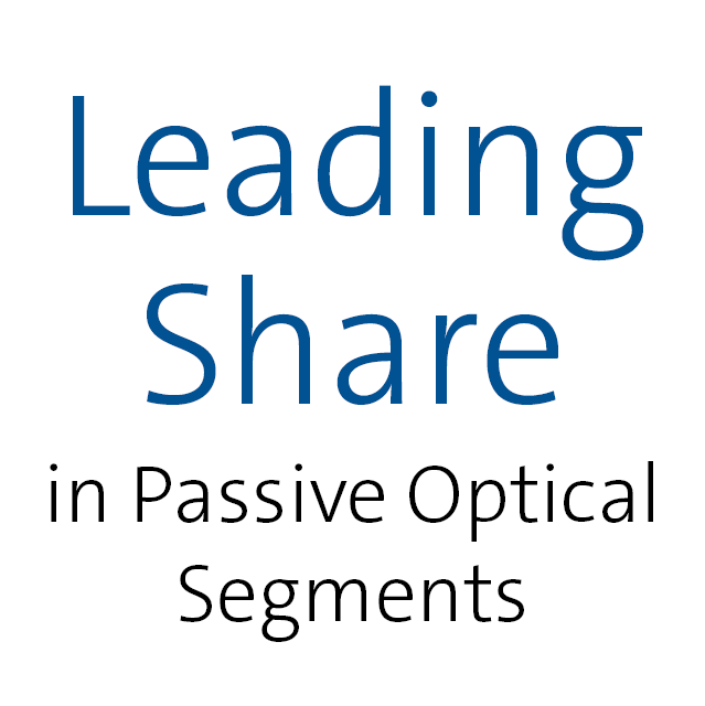 Leading Share