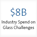 Glass Challenges