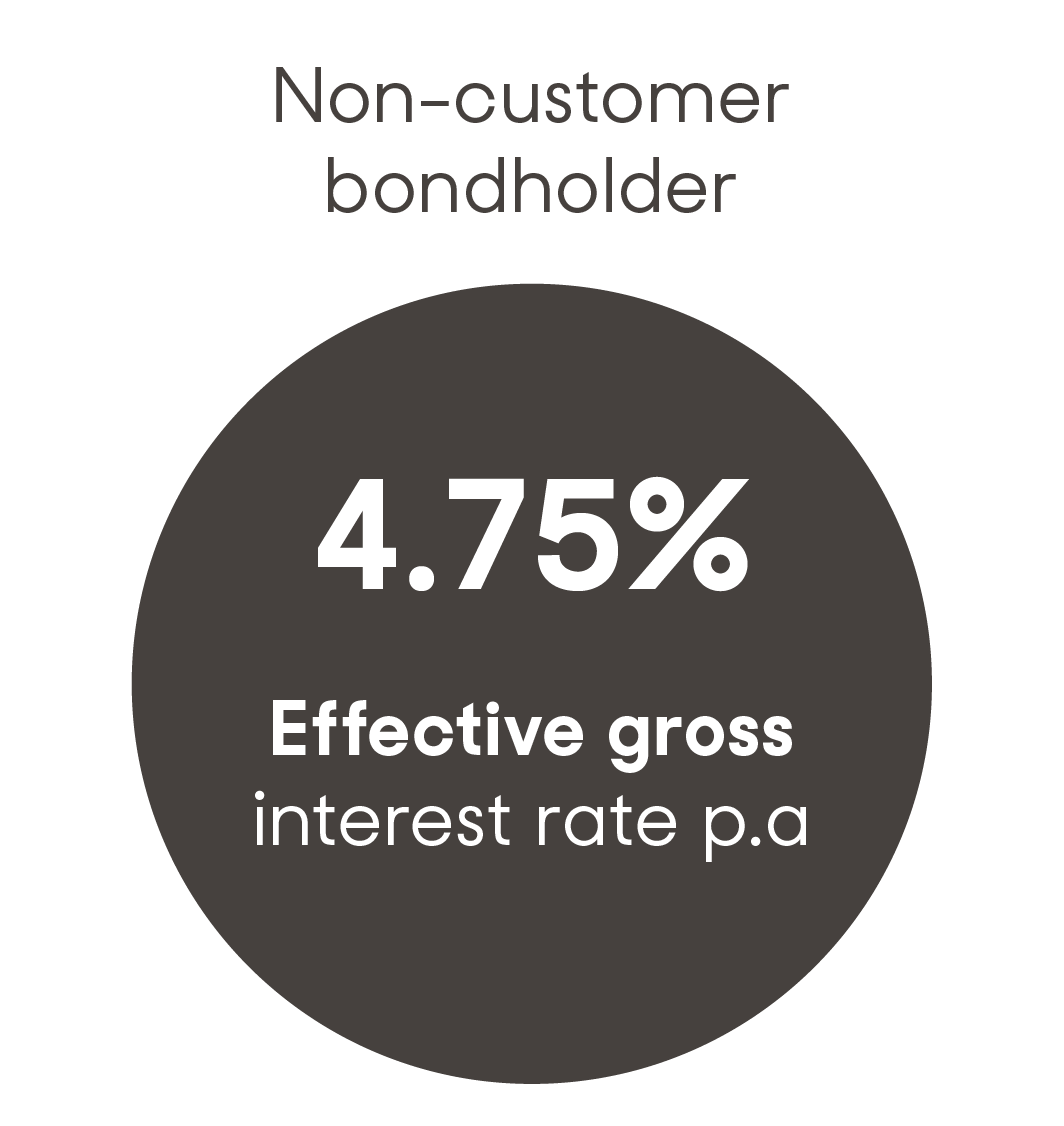 non-customer-bondholder