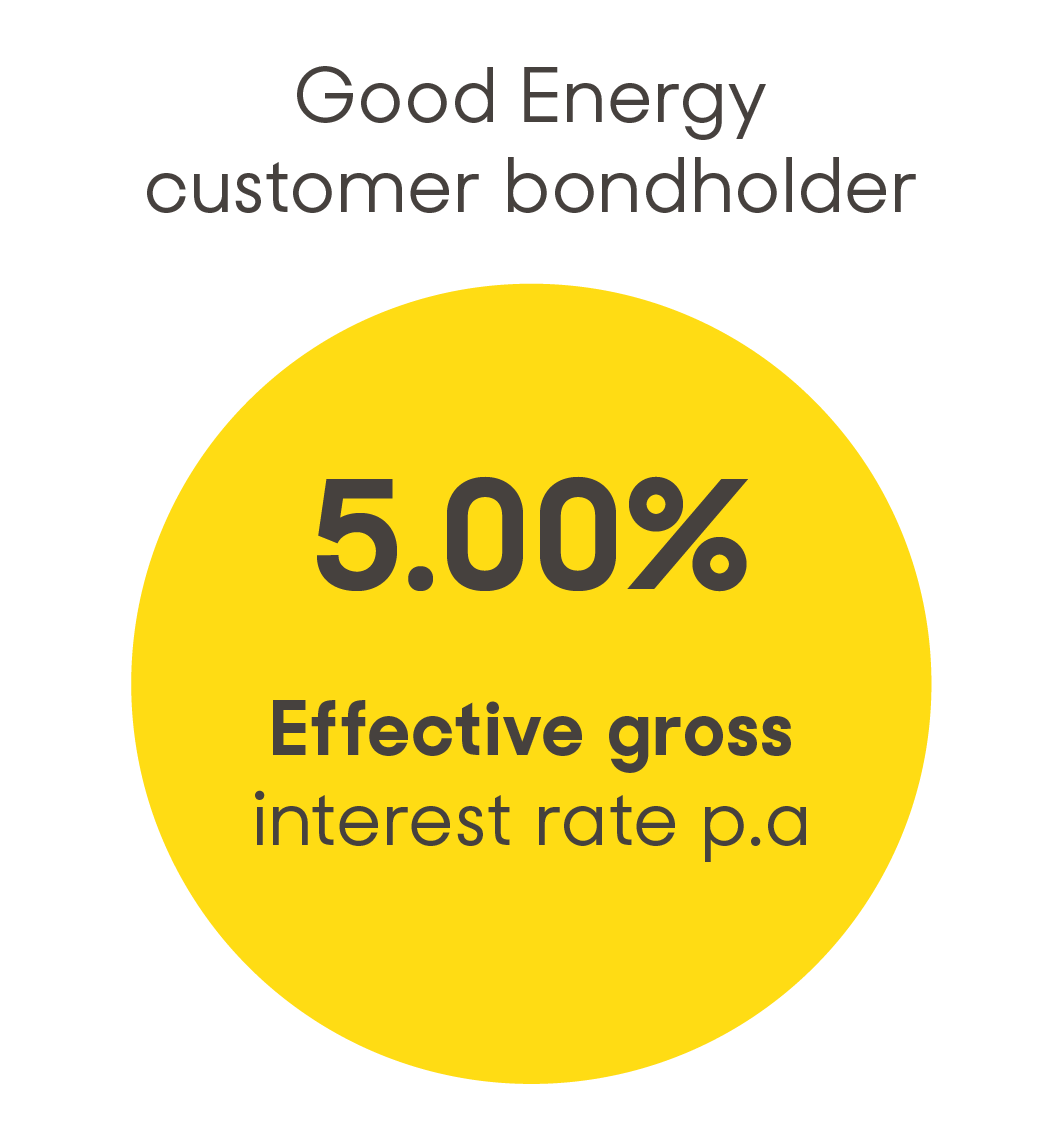 customer-bond-holder