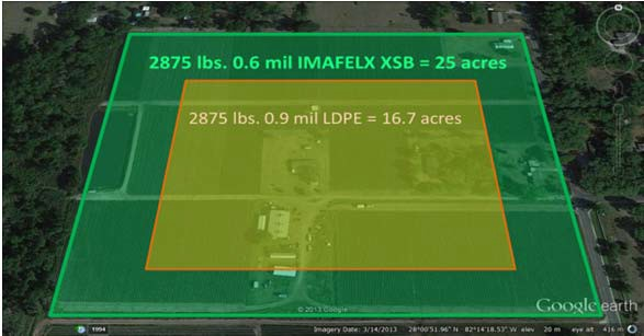 imaflex google earth